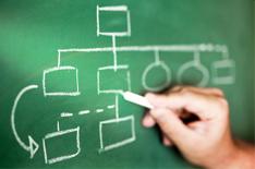 Beratung und Strategie für Webdesign